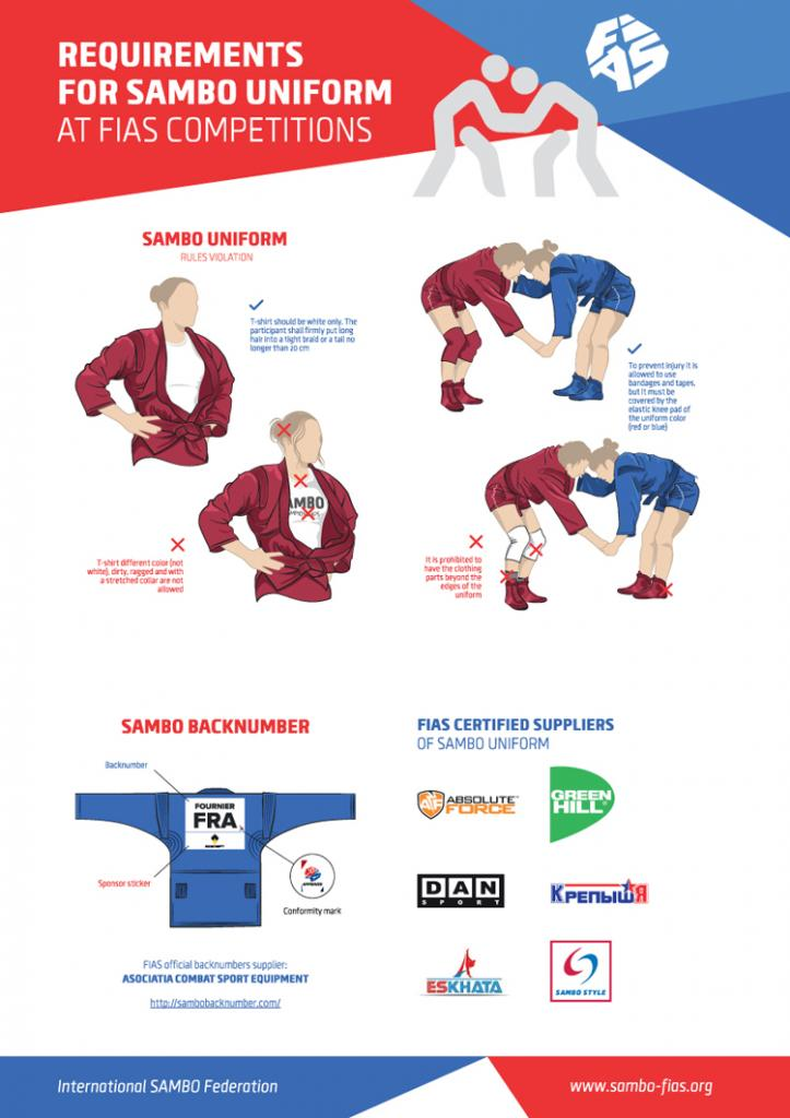Requirements for SAMBO Uniform at FIAS Competitions - sport sambo
