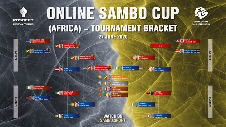 Online Sambo Cup (Africa) Results and Interviews of the Finalists